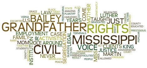 Voice for Voiceless Wordle